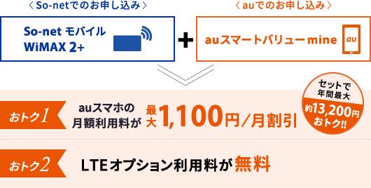 So-net モバイル WiMAX 2+ (So-netでのお申し込み) +auスマートバリューmine (auでのお申し込み) をすると、セットで年間最大約13,200円おトク!おトク1 auスマホの月額利用料が最大1,100円/ 月割引 おトク2 LTEオプション利用料が無料