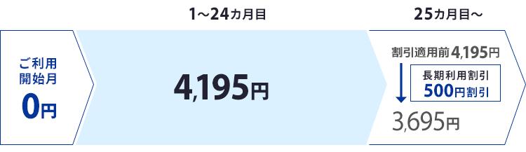 「Flat ツープラス(2年)」プラン 月額料金内訳