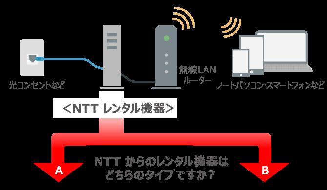 光ケーブル ntt J:COM(ケーブルテレビ)とフレッツ光の決定的な違い7つ!比較してどっちがいいか解説!